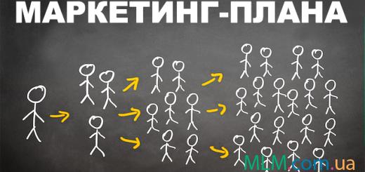 Как зарабатывать деньги с помощью маркетинг-плана